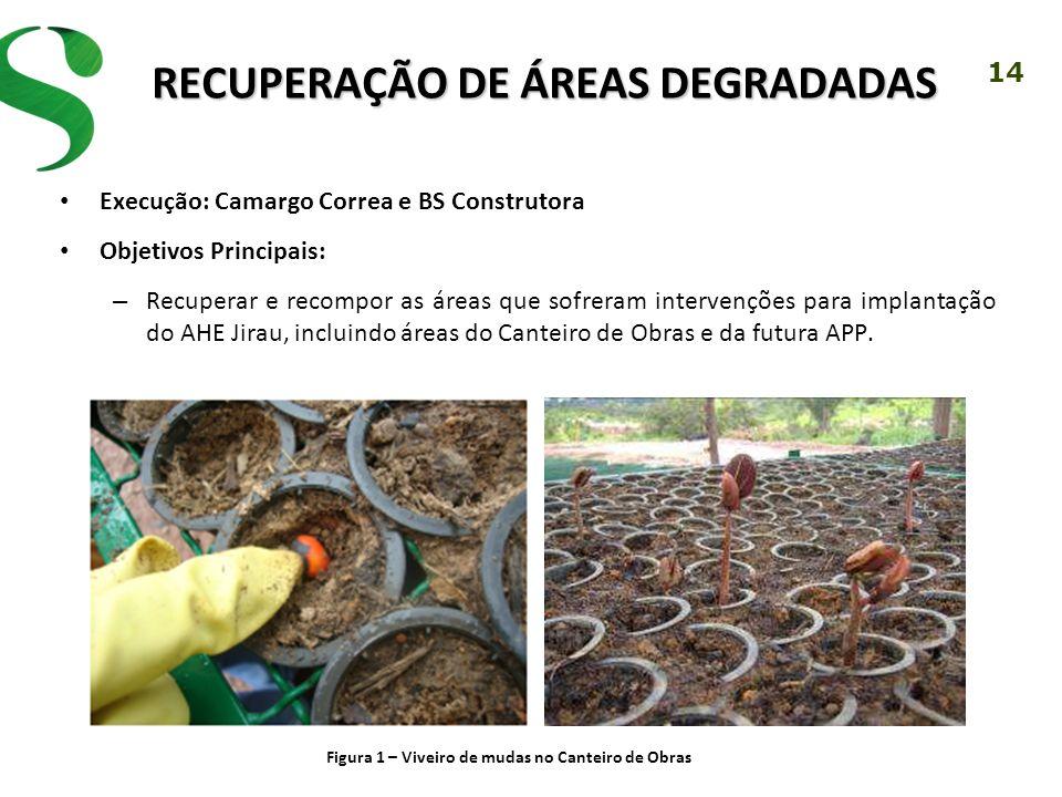 14 RECUPERAÇÃO DE ÁREAS DEGRADADAS Execução: Camargo Correa e BS Construtora Objetivos Principais: – Recuperar e recompor as áreas que sofreram interv