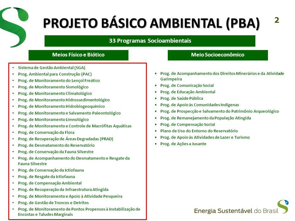 2 Sistema de Gestão Ambiental (SGA) Prog. Ambiental para Construção (PAC) Prog. de Monitoramento do Lençol Freático Prog. de Monitoramento Sismológico
