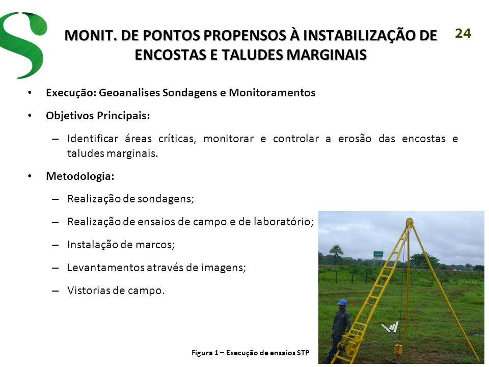 24 MONIT. DE PONTOS PROPENSOS À INSTABILIZAÇÃO DE ENCOSTAS E TALUDES MARGINAIS Execução: Geoanalises Sondagens e Monitoramentos Objetivos Principais: