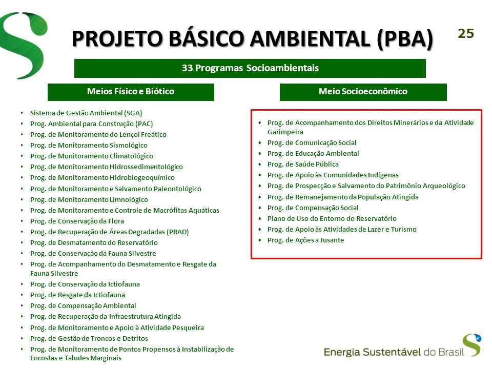 25 Sistema de Gestão Ambiental (SGA) Prog. Ambiental para Construção (PAC) Prog. de Monitoramento do Lençol Freático Prog. de Monitoramento Sismológic