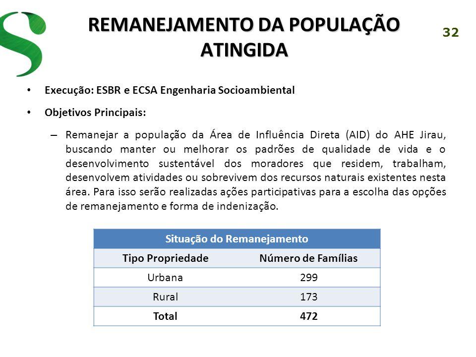 32 REMANEJAMENTO DA POPULAÇÃO ATINGIDA Execução: ESBR e ECSA Engenharia Socioambiental Objetivos Principais: – Remanejar a população da Área de Influê