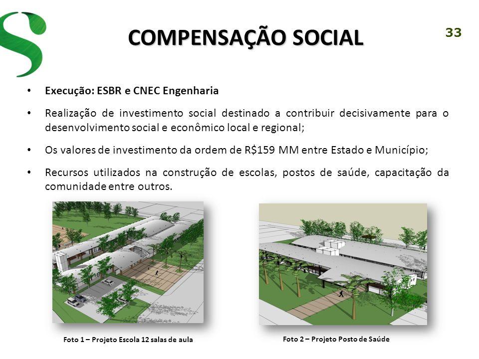 33 COMPENSAÇÃO SOCIAL Execução: ESBR e CNEC Engenharia Realização de investimento social destinado a contribuir decisivamente para o desenvolvimento s