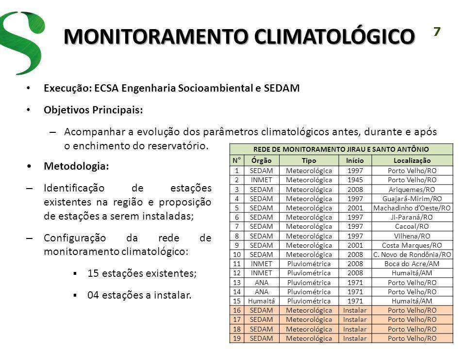 7 MONITORAMENTO CLIMATOLÓGICO Execução: ECSA Engenharia Socioambiental e SEDAM Objetivos Principais: – Acompanhar a evolução dos parâmetros climatológ