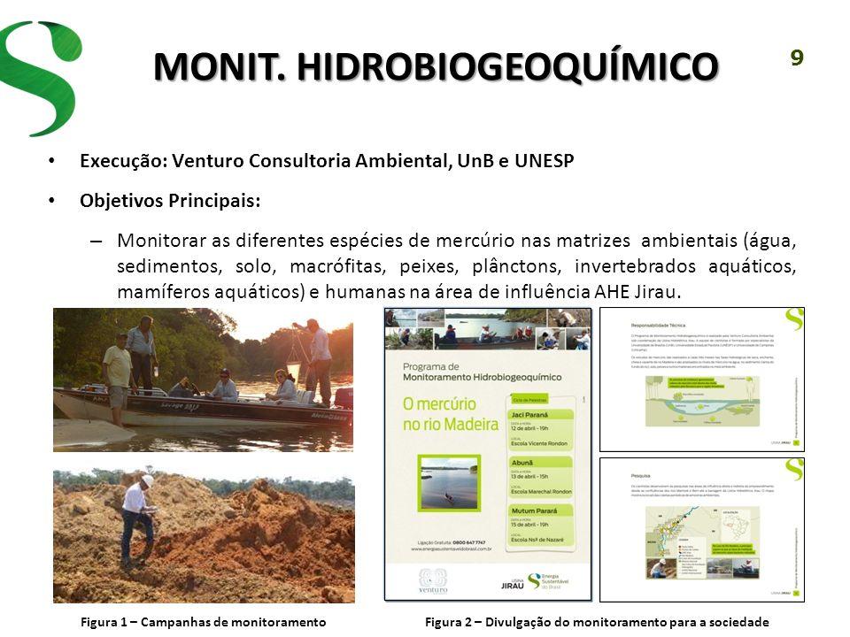 9 MONIT. HIDROBIOGEOQUÍMICO Execução: Venturo Consultoria Ambiental, UnB e UNESP Objetivos Principais: – Monitorar as diferentes espécies de mercúrio