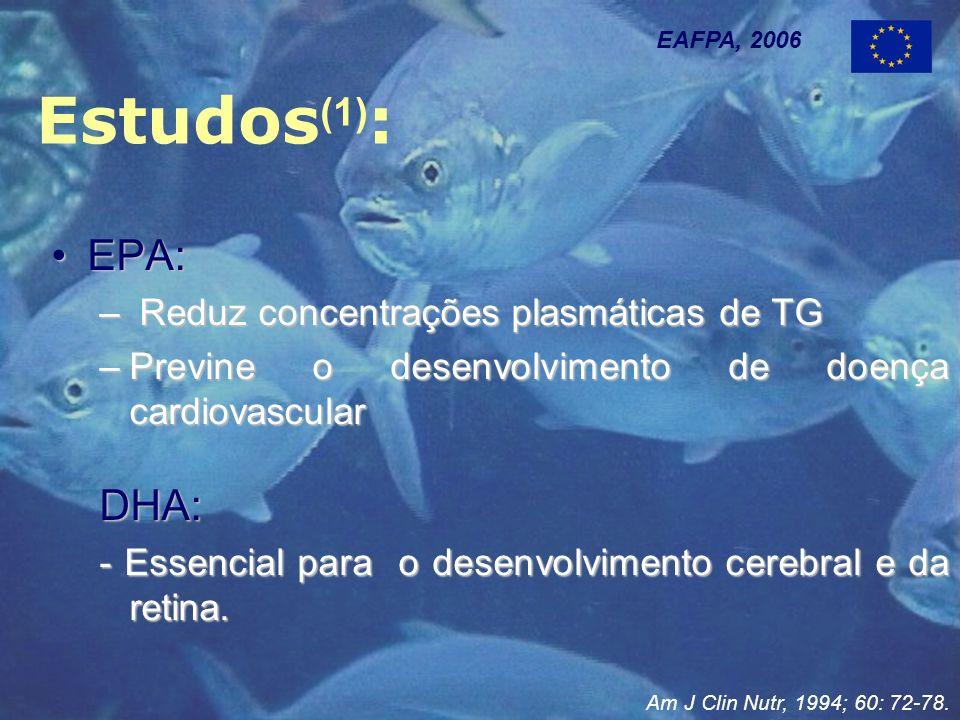 Estudos (1) : EAFPA, 2006 EPA:EPA: – Reduz concentrações plasmáticas de TG –Previne o desenvolvimento de doença cardiovascular DHA: - Essencial para o desenvolvimento cerebral e da retina.