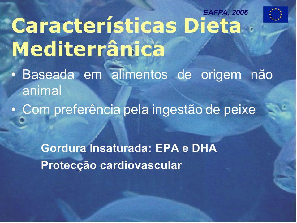 Características Dieta Mediterrânica EAFPA, 2006 Baseada em alimentos de origem não animal Com preferência pela ingestão de peixe Gordura Insaturada: EPA e DHA Protecção cardiovascular