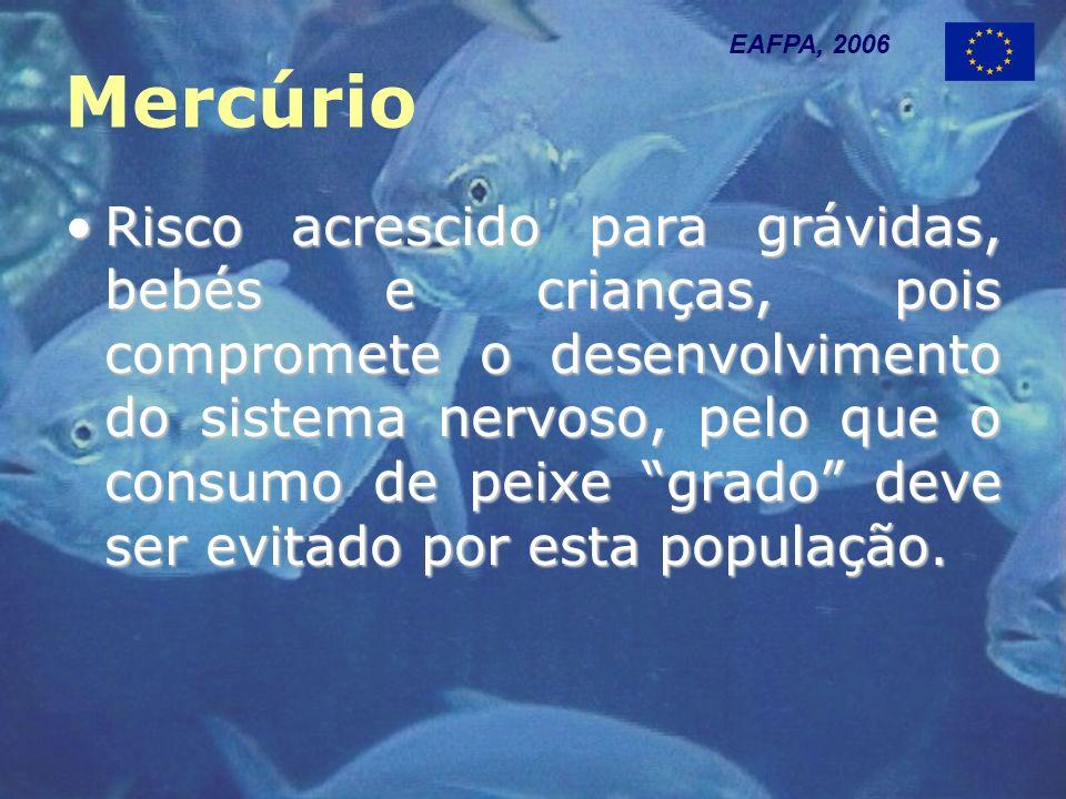 Mercúrio Risco acrescido para grávidas, bebés e crianças, pois compromete o desenvolvimento do sistema nervoso, pelo que o consumo de peixe grado deve ser evitado por esta população.Risco acrescido para grávidas, bebés e crianças, pois compromete o desenvolvimento do sistema nervoso, pelo que o consumo de peixe grado deve ser evitado por esta população.