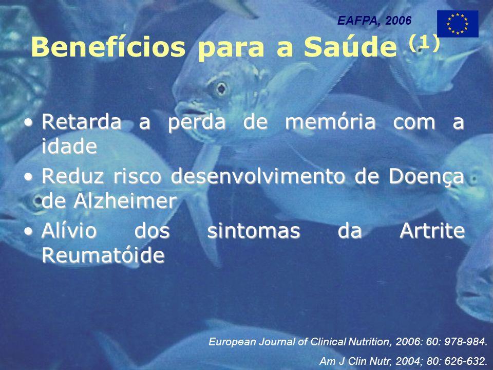 Benefícios para a Saúde (1) Retarda a perda de memória com a idadeRetarda a perda de memória com a idade Reduz risco desenvolvimento de Doença de AlzheimerReduz risco desenvolvimento de Doença de Alzheimer Alívio dos sintomas da Artrite ReumatóideAlívio dos sintomas da Artrite Reumatóide EAFPA, 2006 European Journal of Clinical Nutrition, 2006: 60: 978-984.