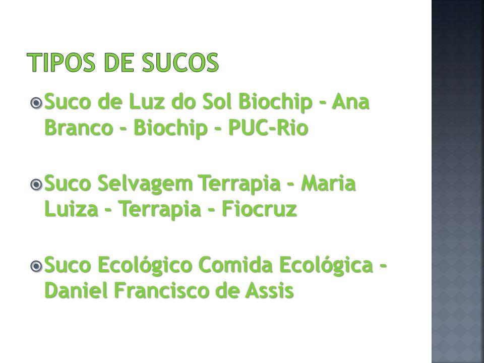 Suco de Luz do Sol Biochip - Ana Branco - Biochip - PUC-Rio Suco de Luz do Sol Biochip - Ana Branco - Biochip - PUC-Rio Suco Selvagem Terrapia - Maria