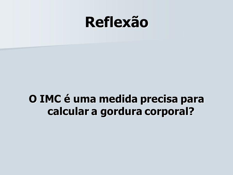 Reflexão O IMC é uma medida precisa para calcular a gordura corporal?