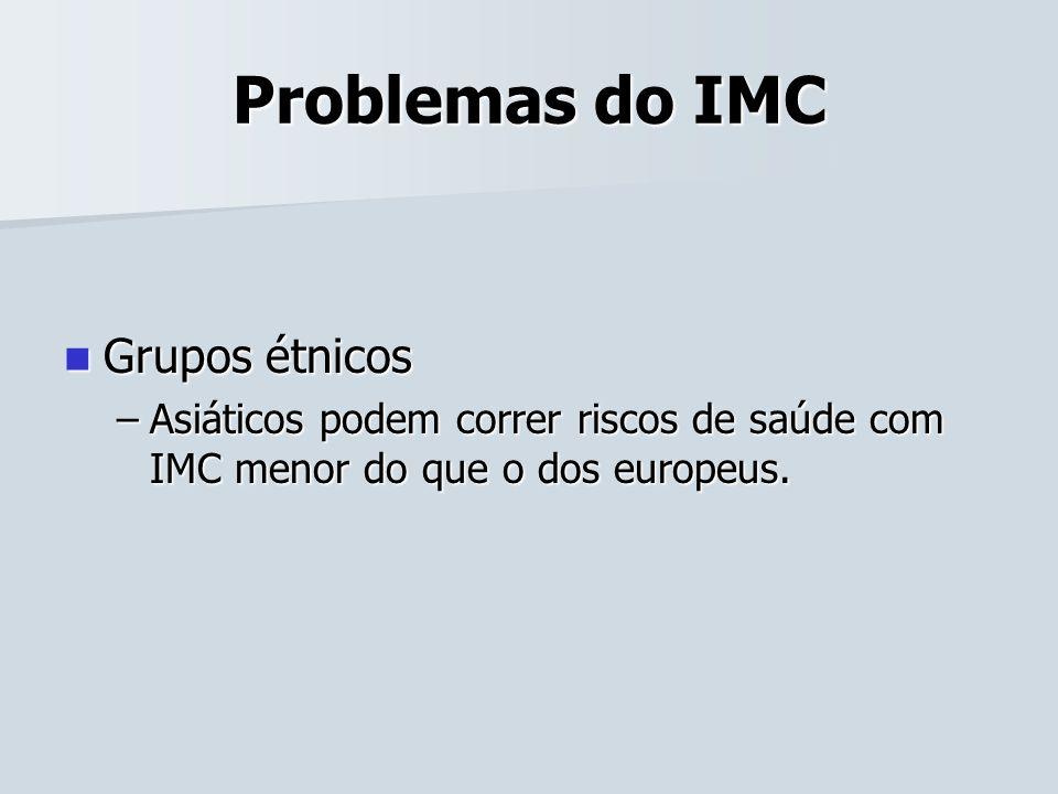 Problemas do IMC Grupos étnicos Grupos étnicos –Asiáticos podem correr riscos de saúde com IMC menor do que o dos europeus.