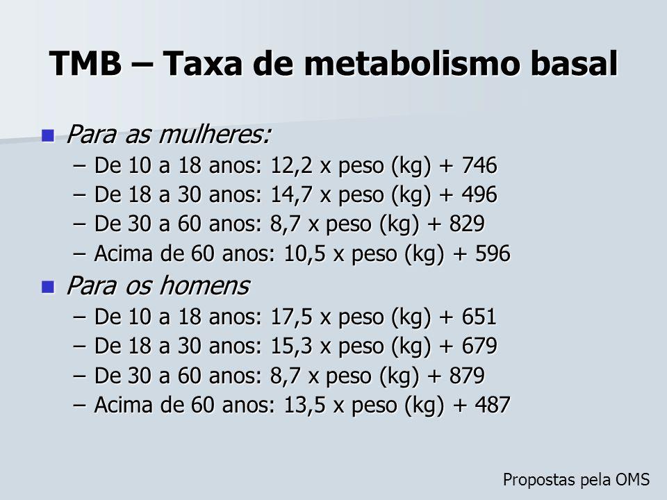 TMB – Taxa de metabolismo basal Para as mulheres: Para as mulheres: –De 10 a 18 anos: 12,2 x peso (kg) + 746 –De 10 a 18 anos: 12,2 x peso (kg) + 746