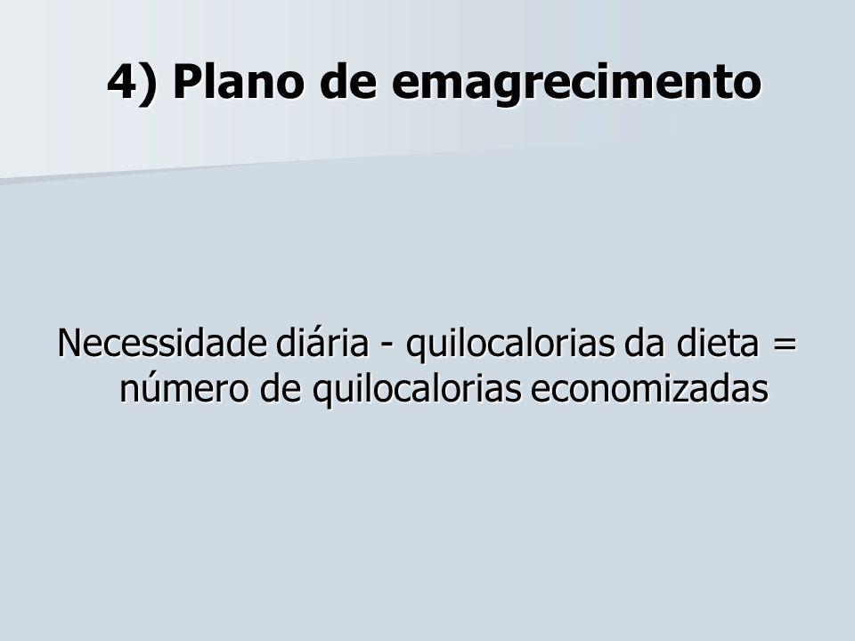4) Plano de emagrecimento 4) Plano de emagrecimento Necessidade diária - quilocalorias da dieta = número de quilocalorias economizadas