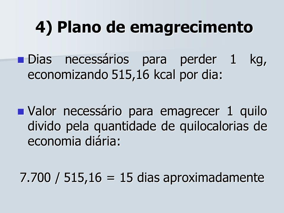 4) Plano de emagrecimento 4) Plano de emagrecimento Dias necessários para perder 1 kg, economizando 515,16 kcal por dia: Dias necessários para perder