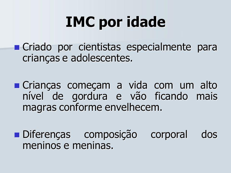 IMC por idade Criado por cientistas especialmente para crianças e adolescentes. Criado por cientistas especialmente para crianças e adolescentes. Cria