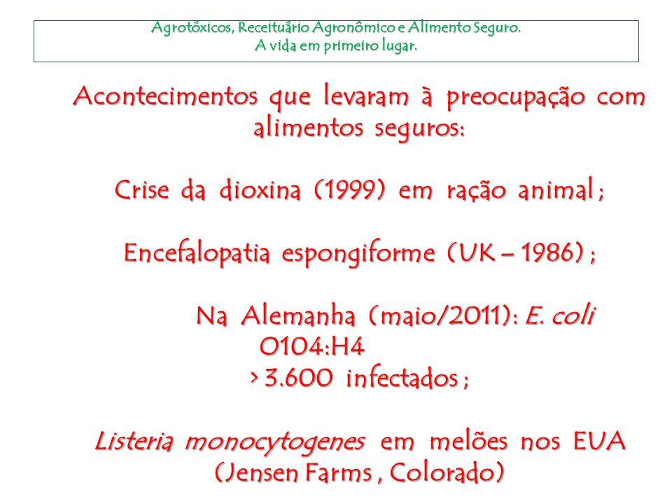 Agrotóxicos, Receituário Agronômico e Alimento Seguro. A vida em primeiro lugar. Acontecimentos que levaram à preocupação com alimentos seguros: Crise