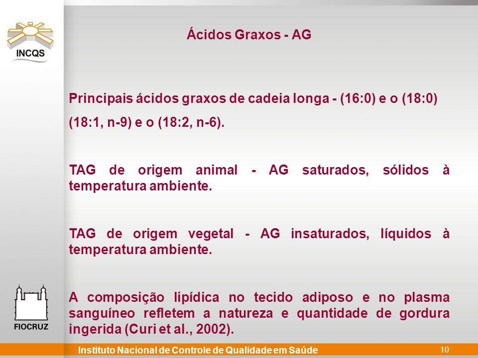 Instituto Nacional de Controle de Qualidade em Saúde 10 Principais ácidos graxos de cadeia longa - (16:0) e o (18:0) (18:1, n-9) e o (18:2, n-6). TAG