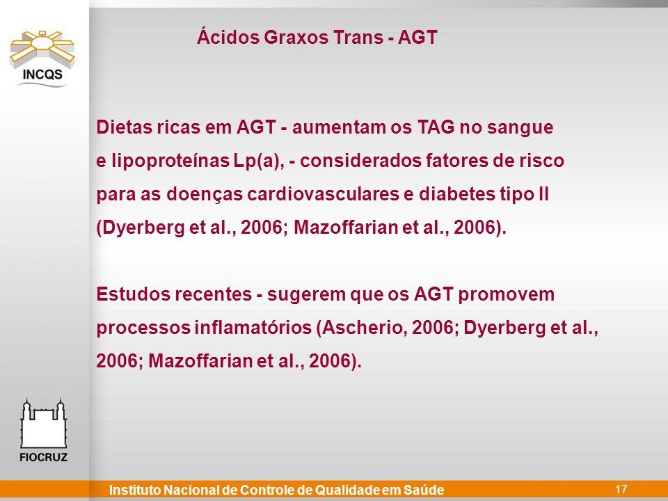 Instituto Nacional de Controle de Qualidade em Saúde 17 Dietas ricas em AGT - aumentam os TAG no sangue e lipoproteínas Lp(a), - considerados fatores