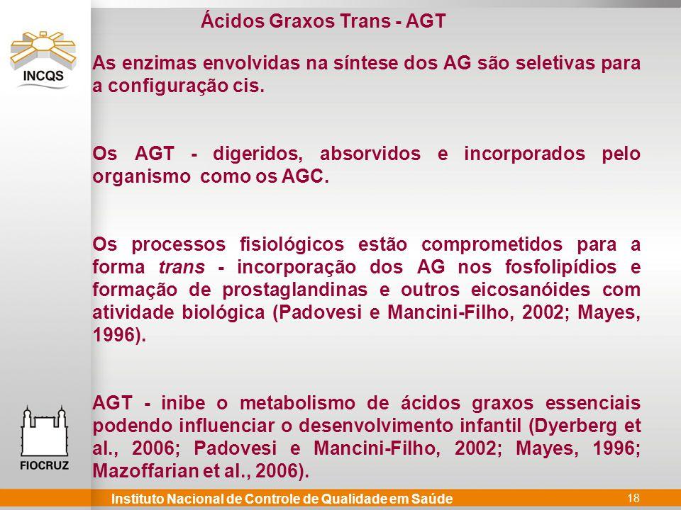 Instituto Nacional de Controle de Qualidade em Saúde 18 As enzimas envolvidas na síntese dos AG são seletivas para a configuração cis. Os AGT - digeri