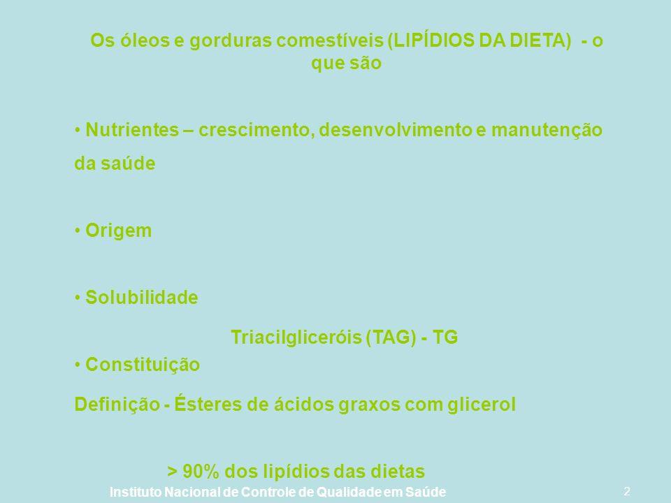 Instituto Nacional de Controle de Qualidade em Saúde 2 Triacilgliceróis (TAG) - TG Definição - Ésteres de ácidos graxos com glicerol > 90% dos lipídios das dietas Os óleos e gorduras comestíveis (LIPÍDIOS DA DIETA) - o que são Nutrientes – crescimento, desenvolvimento e manutenção da saúde Origem Solubilidade Constituição