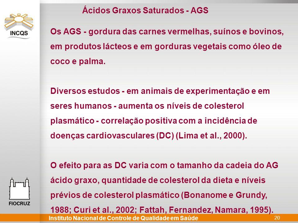 Instituto Nacional de Controle de Qualidade em Saúde 20 Os AGS - gordura das carnes vermelhas, suínos e bovinos, em produtos lácteos e em gorduras vegetais como óleo de coco e palma.