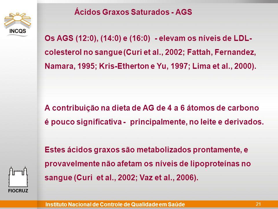 Instituto Nacional de Controle de Qualidade em Saúde 21 Os AGS (12:0), (14:0) e (16:0) - elevam os níveis de LDL- colesterol no sangue (Curi et al., 2002; Fattah, Fernandez, Namara, 1995; Kris-Etherton e Yu, 1997; Lima et al., 2000).