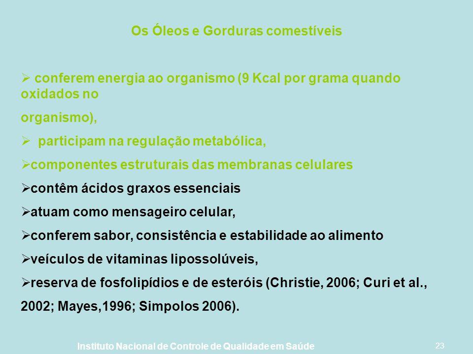 Instituto Nacional de Controle de Qualidade em Saúde 23 Os Óleos e Gorduras comestíveis conferem energia ao organismo (9 Kcal por grama quando oxidados no organismo), participam na regulação metabólica, componentes estruturais das membranas celulares contêm ácidos graxos essenciais atuam como mensageiro celular, conferem sabor, consistência e estabilidade ao alimento veículos de vitaminas lipossolúveis, reserva de fosfolipídios e de esteróis (Christie, 2006; Curi et al., 2002; Mayes,1996; Simpolos 2006).