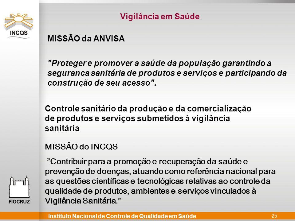 Instituto Nacional de Controle de Qualidade em Saúde 25 Vigilância em Saúde MISSÃO da ANVISA