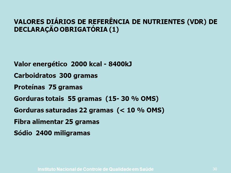 Instituto Nacional de Controle de Qualidade em Saúde 30 VALORES DIÁRIOS DE REFERÊNCIA DE NUTRIENTES (VDR) DE DECLARAÇÃO OBRIGATÓRIA (1) Valor energético 2000 kcal - 8400kJ Carboidratos 300 gramas Proteínas 75 gramas Gorduras totais 55 gramas (15- 30 % OMS) Gorduras saturadas 22 gramas (< 10 % OMS) Fibra alimentar 25 gramas Sódio 2400 miligramas