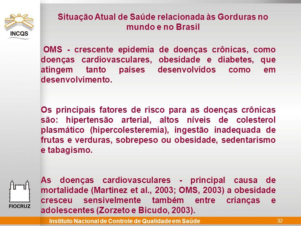 Instituto Nacional de Controle de Qualidade em Saúde 32 OMS - crescente epidemia de doenças crônicas, como doenças cardiovasculares, obesidade e diabe