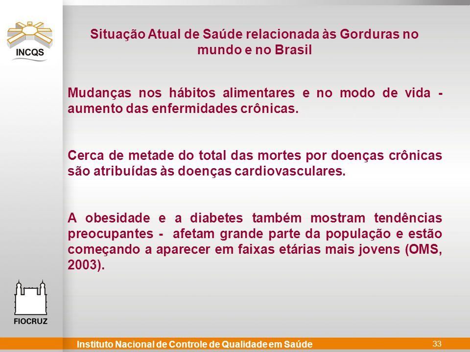 Instituto Nacional de Controle de Qualidade em Saúde 33 Mudanças nos hábitos alimentares e no modo de vida - aumento das enfermidades crônicas.