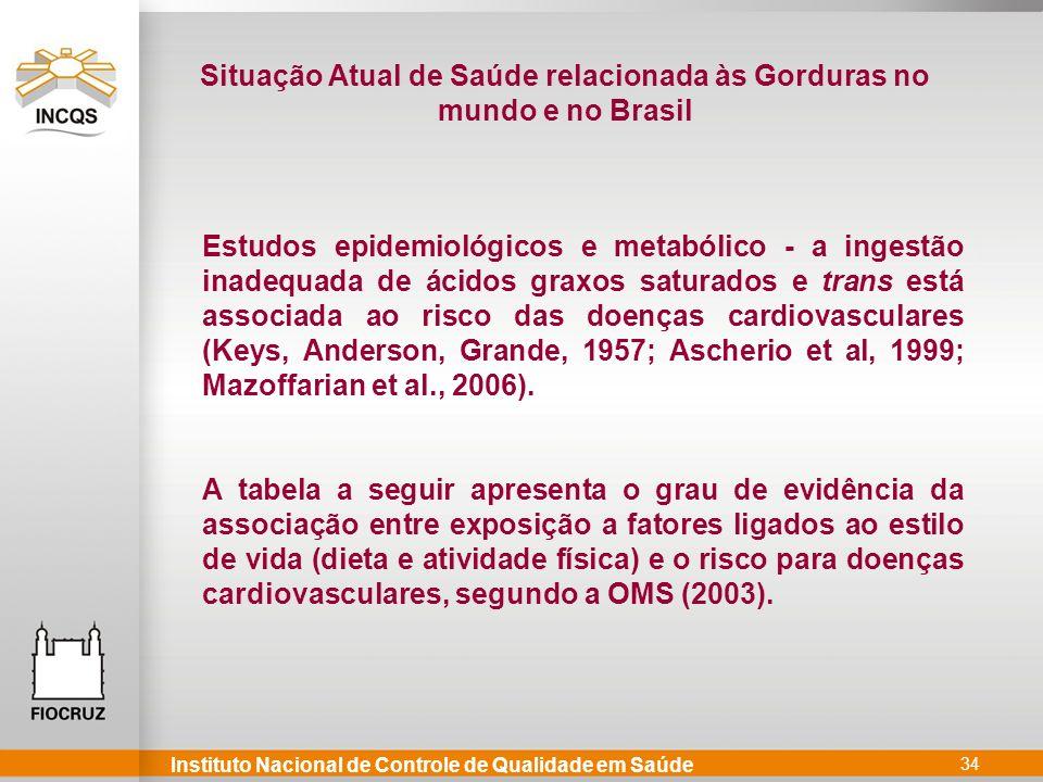 Instituto Nacional de Controle de Qualidade em Saúde 34 Estudos epidemiológicos e metabólico - a ingestão inadequada de ácidos graxos saturados e trans está associada ao risco das doenças cardiovasculares (Keys, Anderson, Grande, 1957; Ascherio et al, 1999; Mazoffarian et al., 2006).