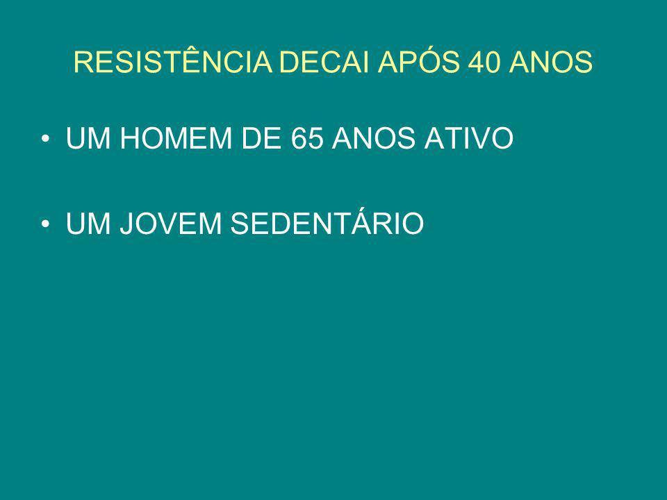 RESISTÊNCIA DECAI APÓS 40 ANOS UM HOMEM DE 65 ANOS ATIVO UM JOVEM SEDENTÁRIO