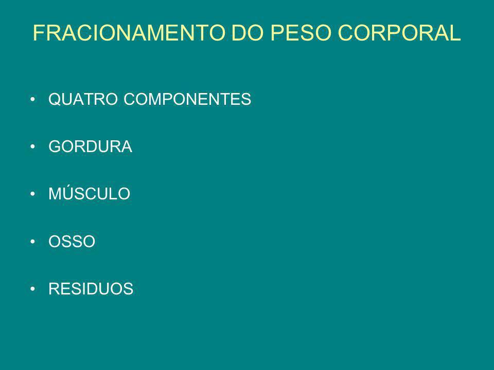 FRACIONAMENTO DO PESO CORPORAL QUATRO COMPONENTES GORDURA MÚSCULO OSSO RESIDUOS
