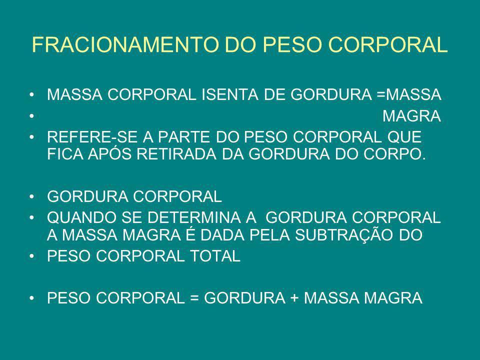FRACIONAMENTO DO PESO CORPORAL MASSA CORPORAL ISENTA DE GORDURA =MASSA MAGRA REFERE-SE A PARTE DO PESO CORPORAL QUE FICA APÓS RETIRADA DA GORDURA DO C