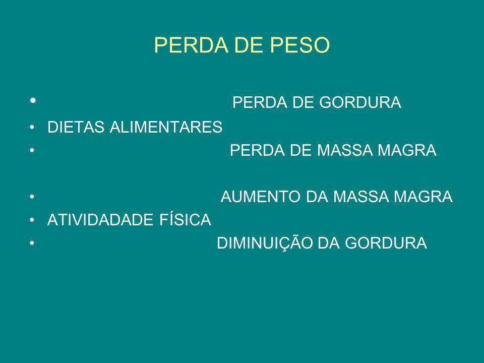 PERDA DE PESO PERDA DE GORDURA DIETAS ALIMENTARES PERDA DE MASSA MAGRA AUMENTO DA MASSA MAGRA ATIVIDADADE FÍSICA DIMINUIÇÃO DA GORDURA