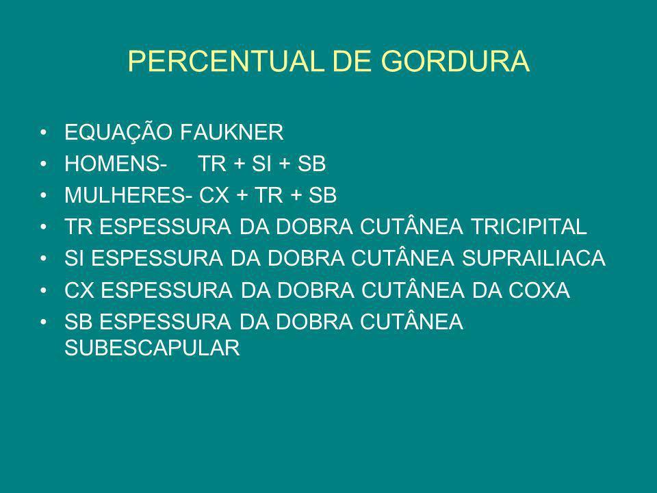 PERCENTUAL DE GORDURA EQUAÇÃO FAUKNER HOMENS- TR + SI + SB MULHERES- CX + TR + SB TR ESPESSURA DA DOBRA CUTÂNEA TRICIPITAL SI ESPESSURA DA DOBRA CUTÂN