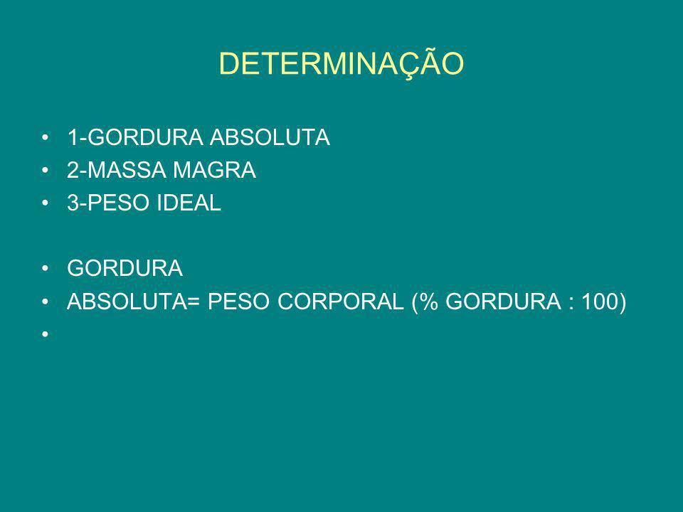 DETERMINAÇÃO 1-GORDURA ABSOLUTA 2-MASSA MAGRA 3-PESO IDEAL GORDURA ABSOLUTA= PESO CORPORAL (% GORDURA : 100)
