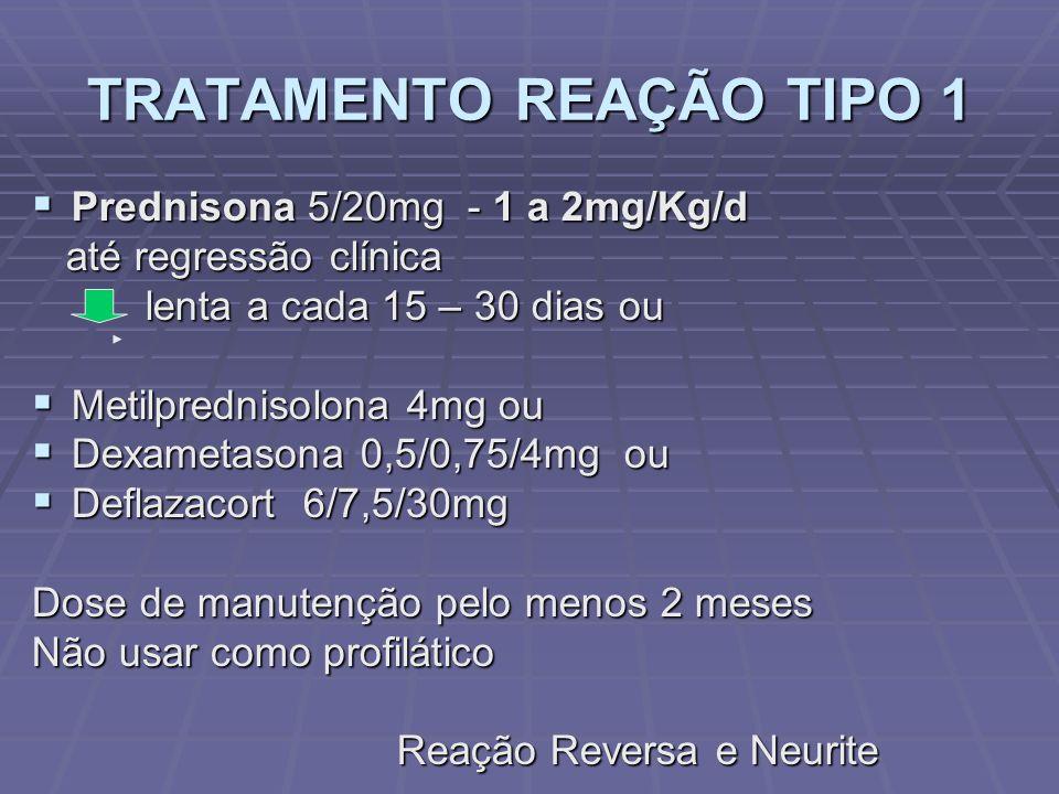 TRATAMENTO REAÇÃO TIPO 1 Prednisona 5/20mg - 1 a 2mg/Kg/d Prednisona 5/20mg - 1 a 2mg/Kg/d até regressão clínica até regressão clínica lenta a cada 15 – 30 dias ou lenta a cada 15 – 30 dias ou Metilprednisolona 4mg ou Metilprednisolona 4mg ou Dexametasona 0,5/0,75/4mg ou Dexametasona 0,5/0,75/4mg ou Deflazacort 6/7,5/30mg Deflazacort 6/7,5/30mg Dose de manutenção pelo menos 2 meses Não usar como profilático Reação Reversa e Neurite Reação Reversa e Neurite