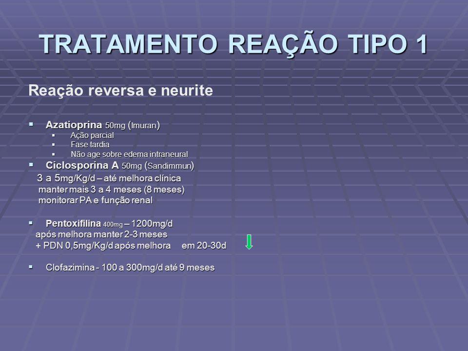 TRATAMENTO REAÇÃO TIPO 1 Reação reversa e neurite Azatioprina 50mg ( Imuran ) Azatioprina 50mg ( Imuran ) Ação parcial Ação parcial Fase tardia Fase tardia Não age sobre edema intraneural Não age sobre edema intraneural Ciclosporina A 50mg ( Sandimmun ) Ciclosporina A 50mg ( Sandimmun ) 3 a 5 mg/Kg/d – até melhora clínica 3 a 5 mg/Kg/d – até melhora clínica manter mais 3 a 4 meses (8 meses) manter mais 3 a 4 meses (8 meses) monitorar PA e função renal monitorar PA e função renal Pentoxifilina 400mg – 1200mg/d Pentoxifilina 400mg – 1200mg/d após melhora manter 2-3 meses após melhora manter 2-3 meses + PDN 0,5mg/Kg/d após melhora em 20-30d + PDN 0,5mg/Kg/d após melhora em 20-30d Clofazimina - 100 a 300mg/d até 9 meses Clofazimina - 100 a 300mg/d até 9 meses