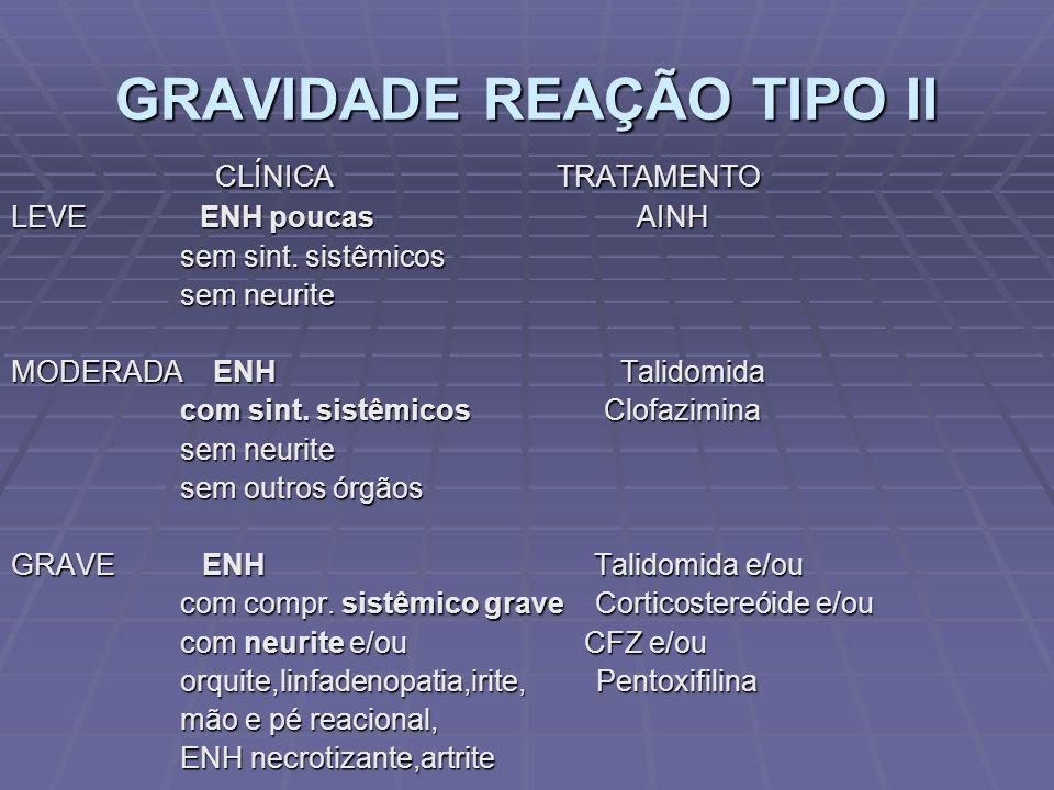 GRAVIDADE REAÇÃO TIPO II CLÍNICA TRATAMENTO CLÍNICA TRATAMENTO LEVE ENH poucas AINH sem sint. sistêmicos sem sint. sistêmicos sem neurite sem neurite