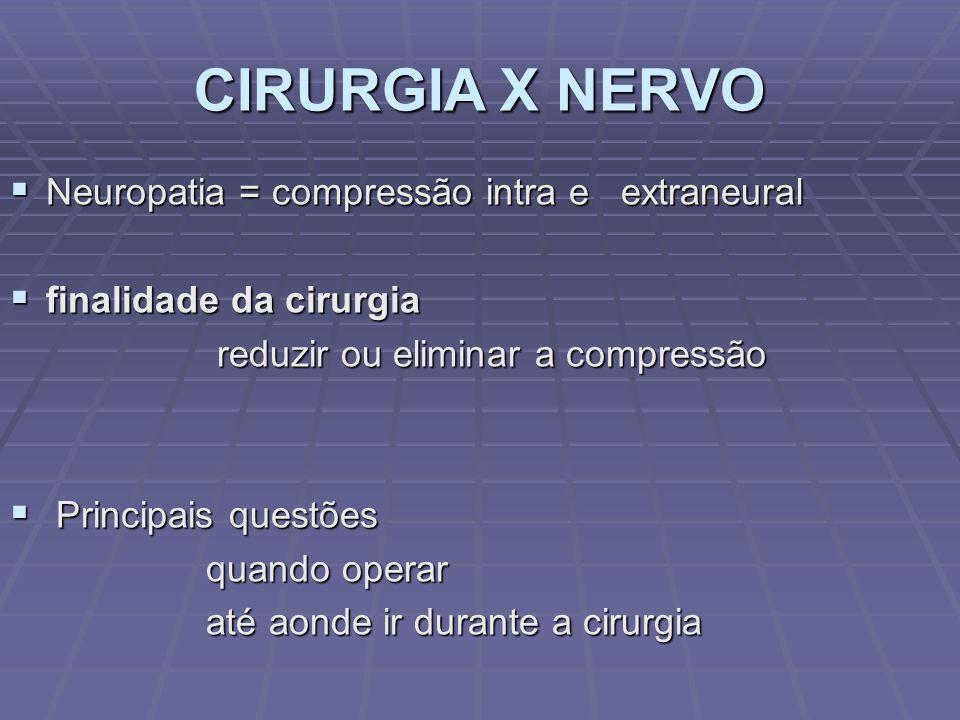CIRURGIA X NERVO Neuropatia = compressão intra e extraneural Neuropatia = compressão intra e extraneural finalidade da cirurgia finalidade da cirurgia
