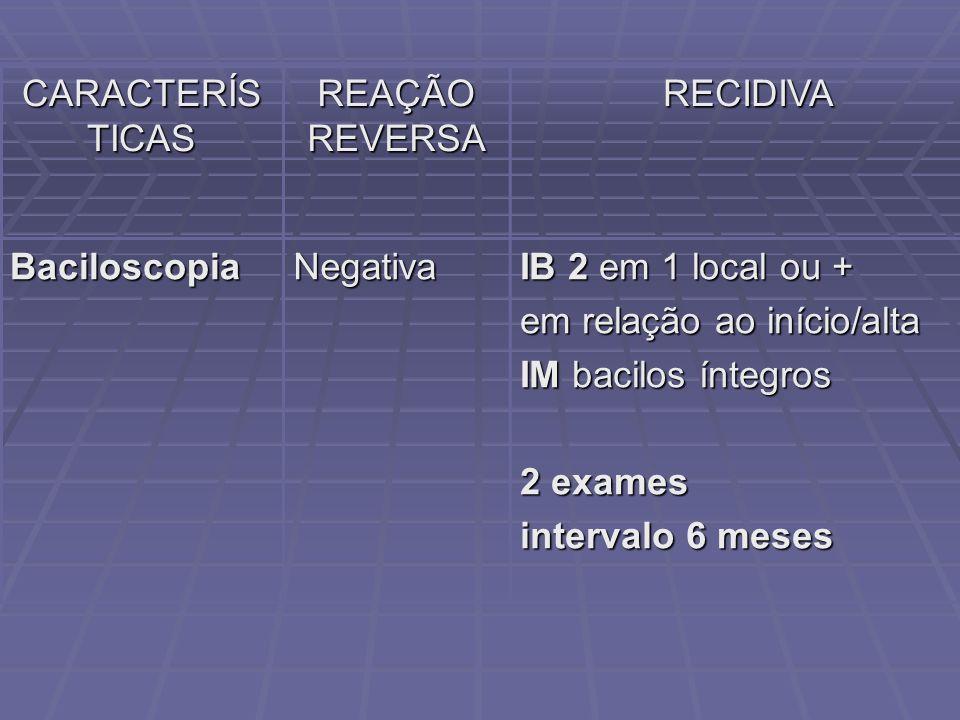 CARACTERÍS TICAS REAÇÃO REVERSA RECIDIVA BaciloscopiaNegativa IB 2 em 1 local ou + em relação ao início/alta IM bacilos íntegros 2 exames intervalo 6 meses