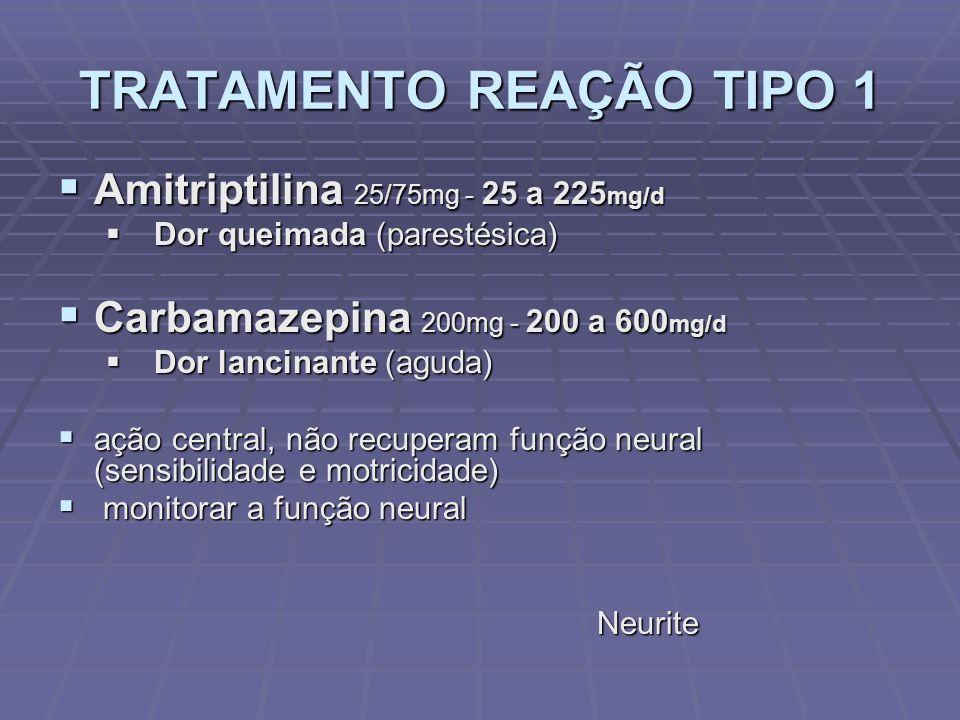 TRATAMENTO REAÇÃO TIPO 1 Amitriptilina 25/75mg - 25 a 225 mg/d Amitriptilina 25/75mg - 25 a 225 mg/d Dor queimada (parestésica) Dor queimada (parestésica) Carbamazepina 200mg - 200 a 600 mg/d Carbamazepina 200mg - 200 a 600 mg/d Dor lancinante (aguda) Dor lancinante (aguda) ação central, não recuperam função neural (sensibilidade e motricidade) ação central, não recuperam função neural (sensibilidade e motricidade) monitorar a função neural monitorar a função neural Neurite Neurite