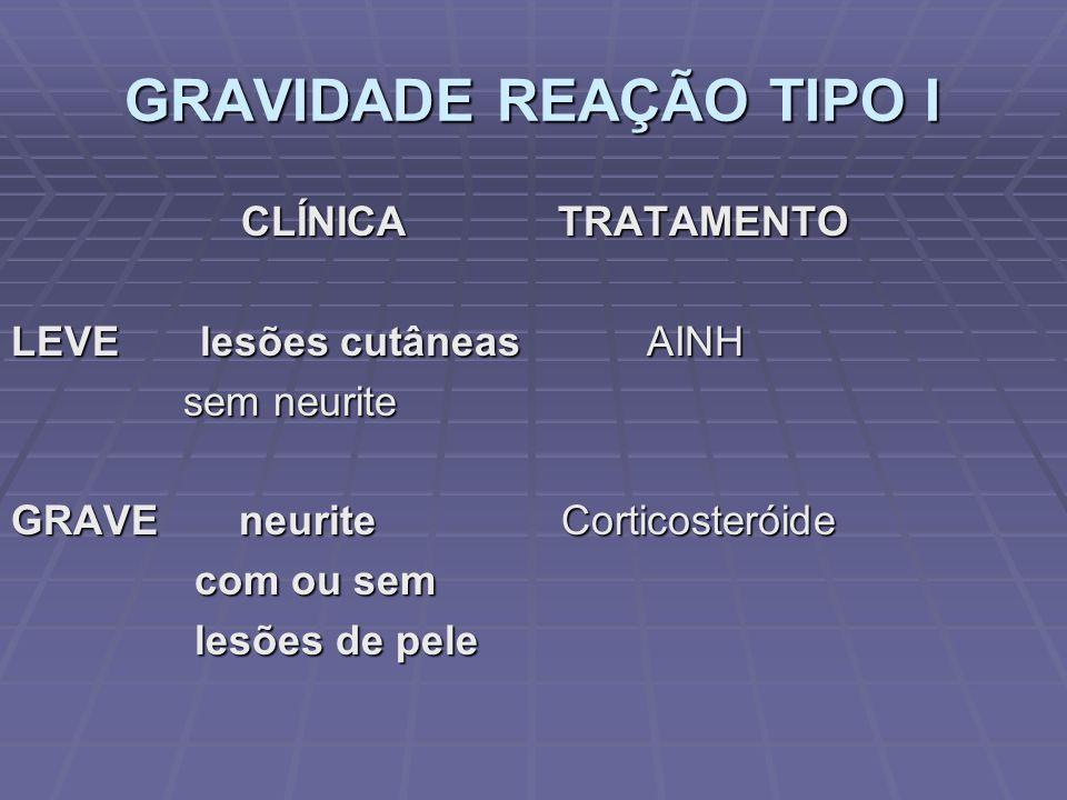 GRAVIDADE REAÇÃO TIPO I CLÍNICA TRATAMENTO CLÍNICA TRATAMENTO LEVE lesões cutâneas AINH sem neurite sem neurite GRAVE neurite Corticosteróide com ou s