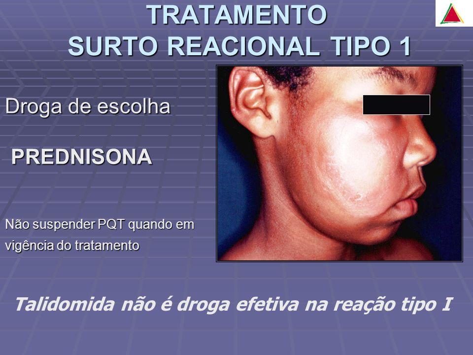 TRATAMENTO SURTO REACIONAL TIPO 1 Droga de escolha PREDNISONA PREDNISONA Não suspender PQT quando em vigência do tratamento Talidomida não é droga efetiva na reação tipo I