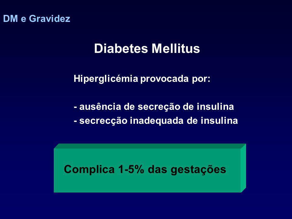 DM e Gravidez Diabetes Mellitus Hiperglicémia provocada por: - ausência de secreção de insulina - secrecção inadequada de insulina Complica 1-5% das g