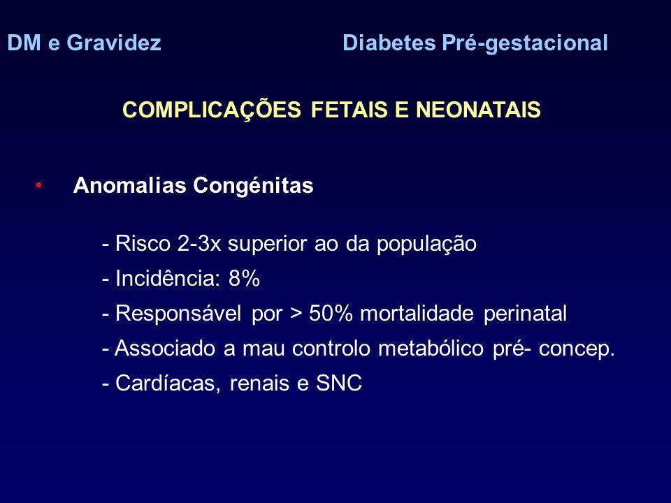 DM e GravidezDiabetes Pré-gestacional COMPLICAÇÕES FETAIS E NEONATAIS Anomalias Congénitas - Risco 2-3x superior ao da população - Incidência: 8% - Responsável por > 50% mortalidade perinatal - Associado a mau controlo metabólico pré- concep.