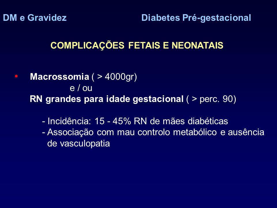 DM e GravidezDiabetes Pré-gestacional Macrossomia ( > 4000gr) e / ou RN grandes para idade gestacional ( > perc. 90) - Incidência: 15 - 45% RN de mães