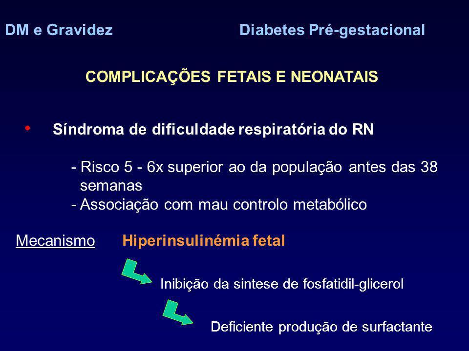 DM e GravidezDiabetes Pré-gestacional COMPLICAÇÕES FETAIS E NEONATAIS Síndroma de dificuldade respiratória do RN - Risco 5 - 6x superior ao da população antes das 38 semanas - Associação com mau controlo metabólico Mecanismo Hiperinsulinémia fetal Inibição da sintese de fosfatidil-glicerol Deficiente produção de surfactante